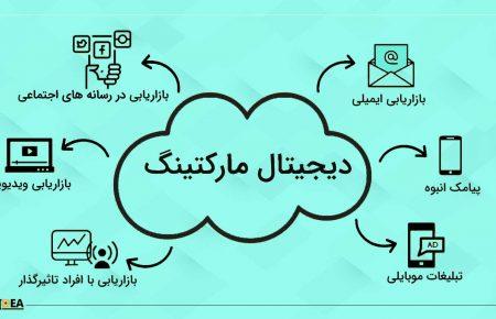 7 روش فعالیت در دیجیتال مارکتینگ