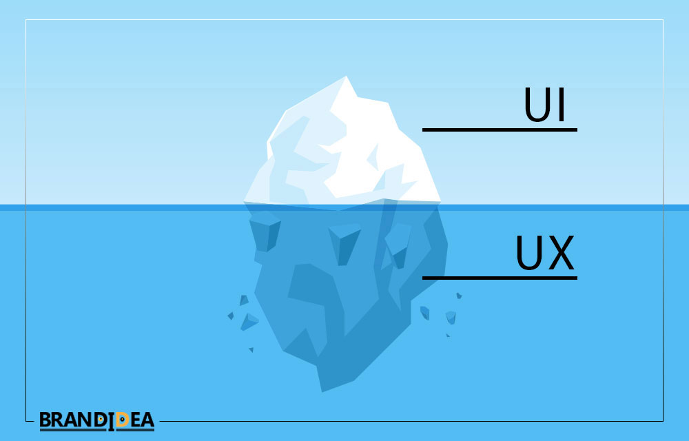 تفاوت رابط کاربری UI با تجربه کاربری UX